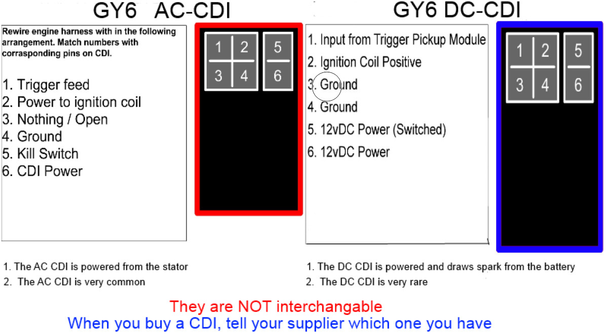 hight resolution of pin cdi ignition wiring diagram wiring library pin cdi