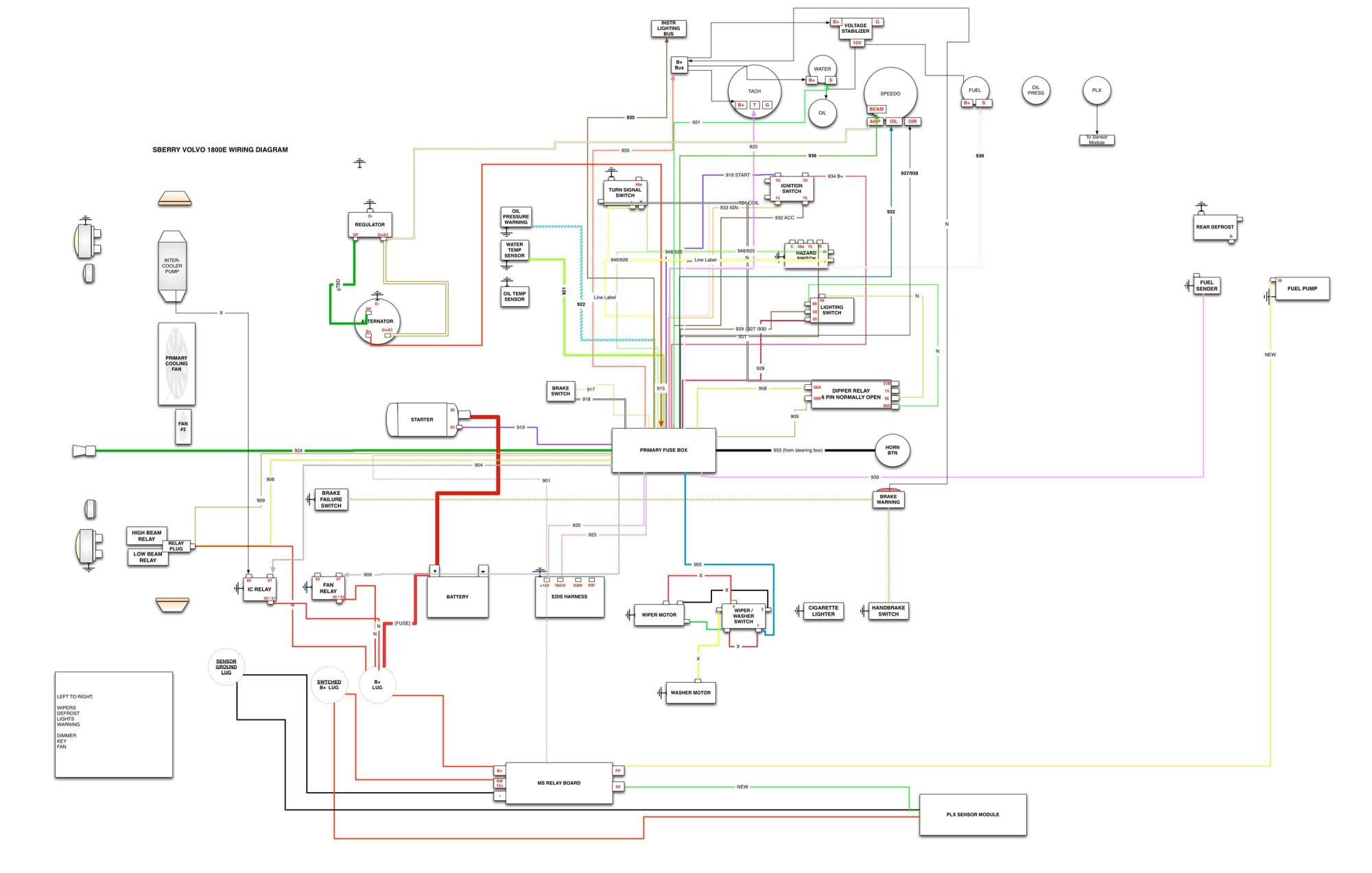 hight resolution of 4 post universal headlight switch wiring diagram wiring diagram universal ignition switch wiring diagram