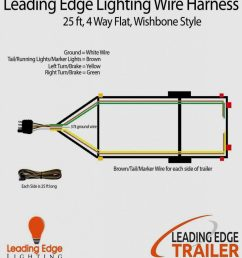 3 prong twist lock plug wiring diagram wirings diagram 240 wiring diagram from 3 wire to a 20a 4 prong plug 4 prong twist lock receptacle wiring diagram [ 910 x 1024 Pixel ]