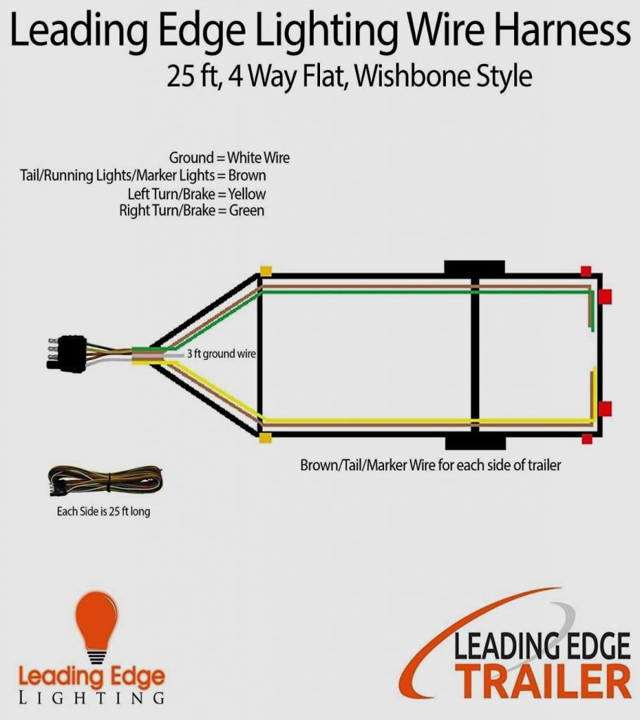 medium resolution of 3 prong twist lock plug wiring diagram wirings diagram 240 wiring diagram from 3 wire to a 20a 4 prong plug 4 prong twist lock receptacle wiring diagram
