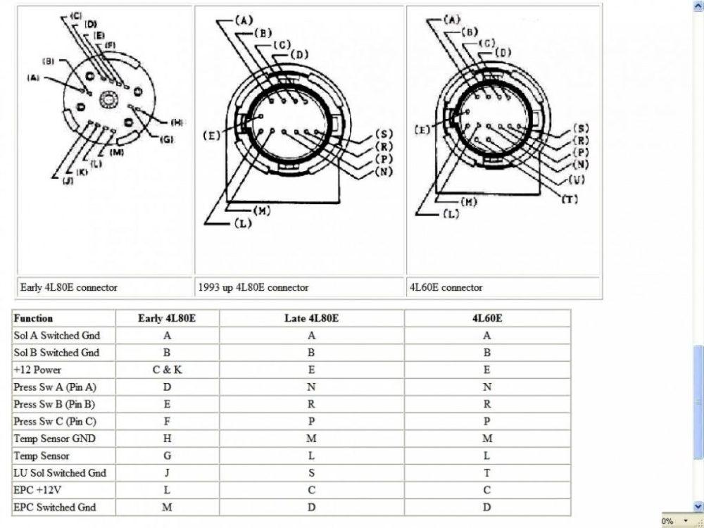 medium resolution of  4t40e wiring diagram wiring diagram g8 on chrysler a500 transmission breakdown np205 parts breakdown wiring diagram furthermore 4l60e