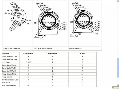 small resolution of  4t40e wiring diagram wiring diagram g8 on chrysler a500 transmission breakdown np205 parts breakdown wiring diagram furthermore 4l60e