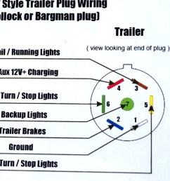 50 amp 3 prong wiring diagram wiring diagram 4 prong twist lock plug wiring diagram [ 1363 x 910 Pixel ]
