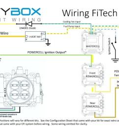 50 amp twist lock wire diagram wiring diagram 50 amp twist lock plug wiring [ 2934 x 1650 Pixel ]