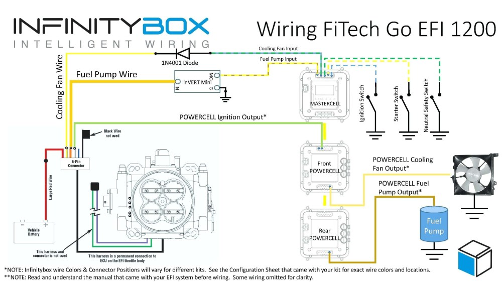 medium resolution of 50 amp twist lock wire diagram wiring diagram 50 amp twist lock plug wiring