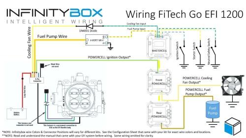 small resolution of 50 amp twist lock wire diagram wiring diagram 50 amp twist lock plug wiring