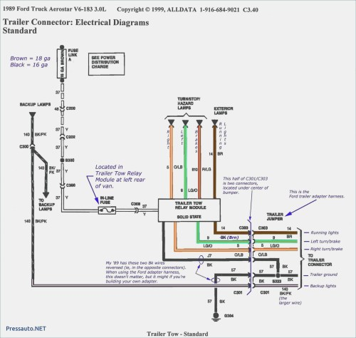 small resolution of wildcat 5th wheel wiring diagram wiring diagramsfifth wheel wiring diagram wiring diagramfifth wheel wiring harness diagram