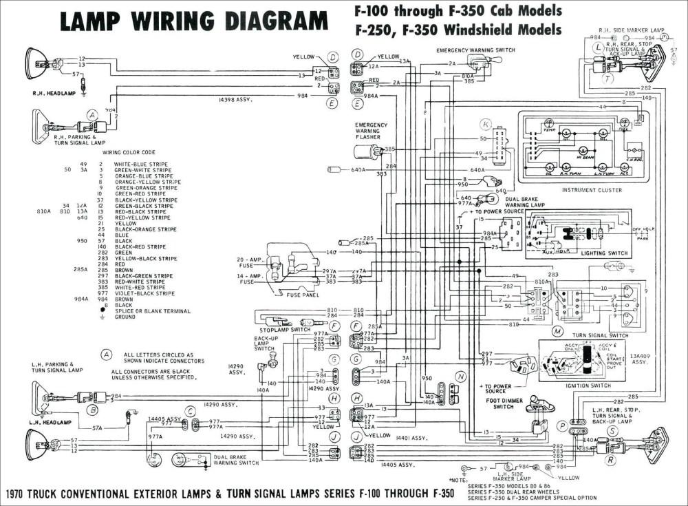 medium resolution of 6 20r receptacle wiring diagram wiring diagram nema 6 20r wiring diagram