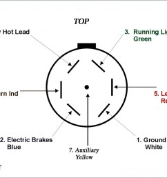 7 Pin Wiring Diagram || Wiring Diagrams Home Jeep Cherokee Pin Wiring Harness Diagram on