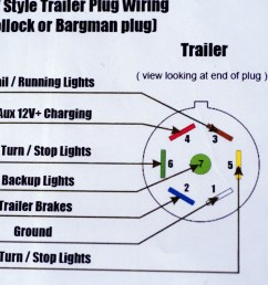 6 round trailer wiring diagram wiring diagram explained stop turn tail light wiring diagram [ 1363 x 910 Pixel ]