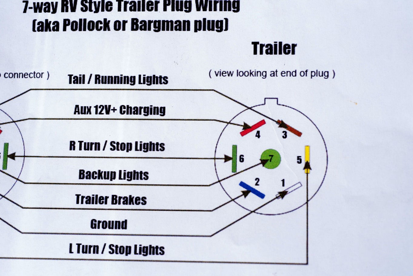 hight resolution of 6 round trailer wiring diagram wiring diagram explained stop turn tail light wiring diagram
