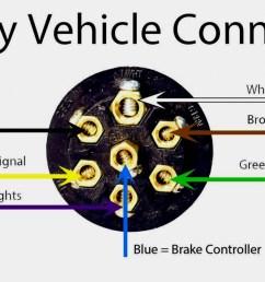 7 prong trailer plug wiring diagram blade smart diagrams 6 pin to 7 pin trailer adapter wiring diagram [ 1496 x 840 Pixel ]