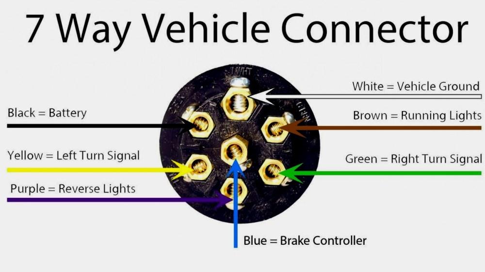 medium resolution of 7 prong trailer plug wiring diagram blade smart diagrams 6 pin to 7 pin trailer adapter wiring diagram