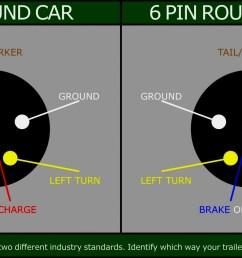 7 prong trailer plug wiring diagram blade smart diagrams 6 pin to 7 pin trailer adapter wiring diagram [ 1694 x 840 Pixel ]