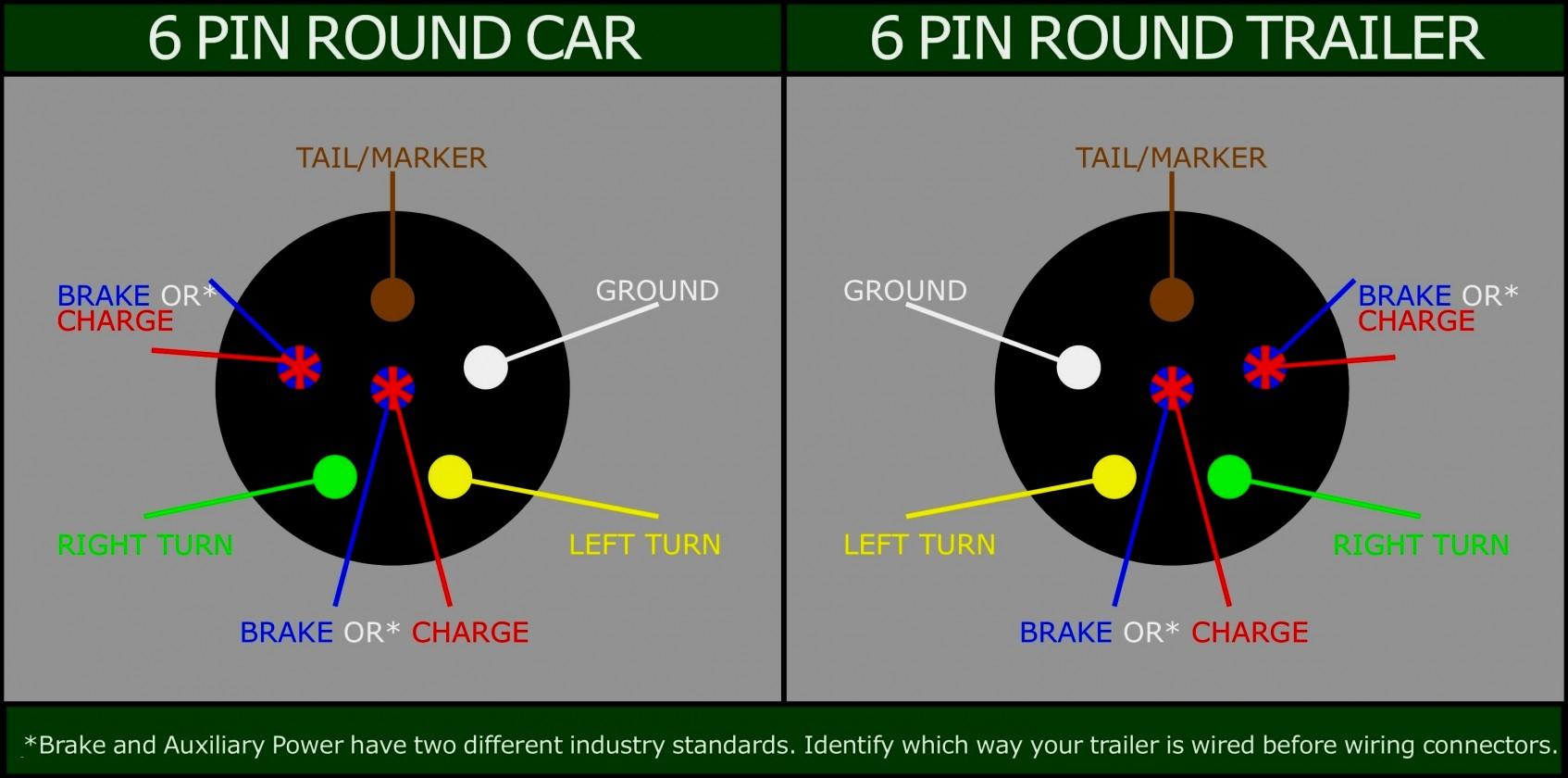 hight resolution of 7 prong trailer plug wiring diagram blade smart diagrams 6 pin to 7 pin trailer adapter wiring diagram
