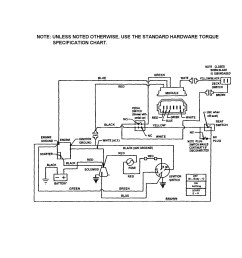 8 hp briggs coil wiring diagram free picture blog wiring diagram 20 hp briggs and stratton wiring diagram [ 2236 x 1742 Pixel ]
