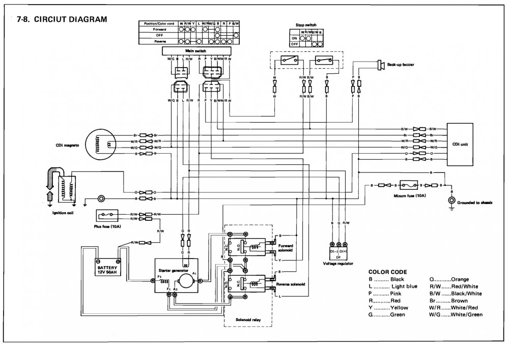 medium resolution of 8 hp briggs wiring diagram free picture wiring library briggs and stratton voltage regulator wiring diagram