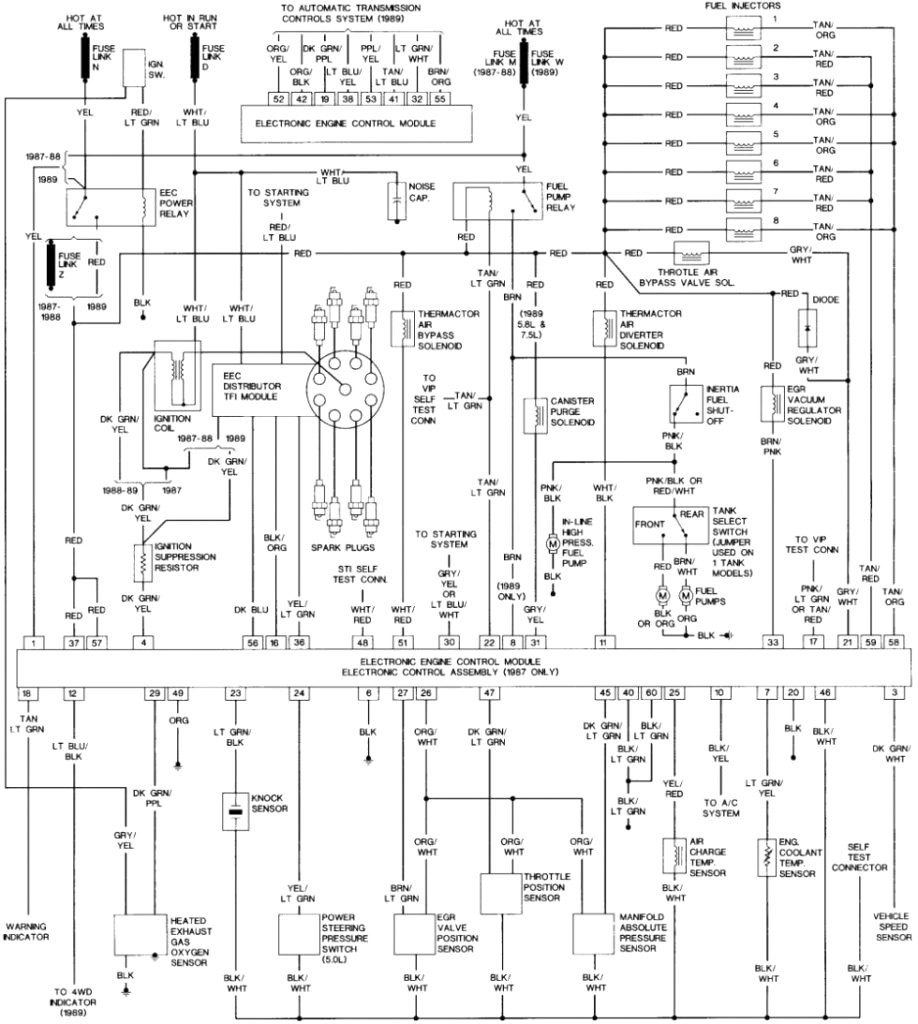 medium resolution of 1987 ford wiring diagrams wiring diagram library 1987 ford mustang wiring diagram 1987 ford wiring diagram