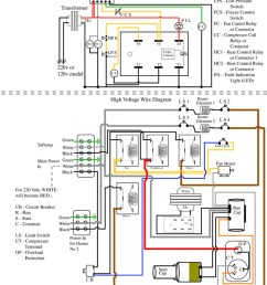 central ac wiring diagram wirings diagram carrier air conditioning wiring diagram a c unit wiring diagram schematic [ 800 x 1036 Pixel ]