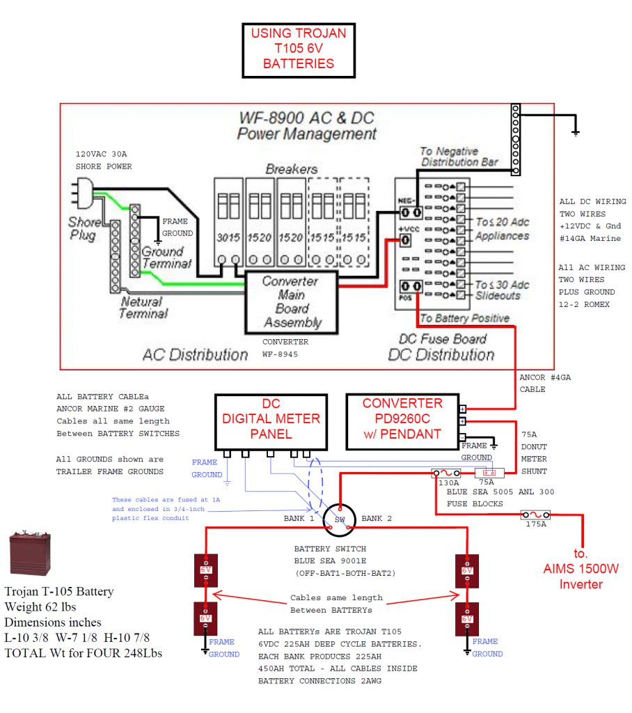 Wiring Diagram For Xantrex Freedom 458 | Xantrex Link 2000 Wiring Diagram |  | Wiring Diagram