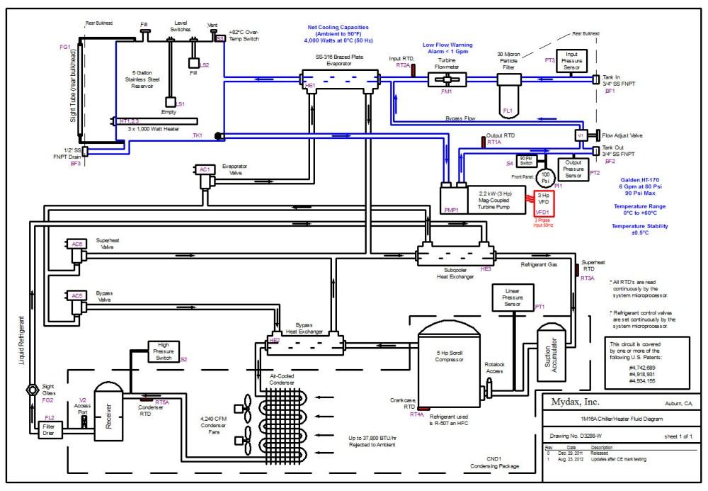 medium resolution of ac wiring diagram central air conditioner on split brilliant hvacac wiring diagram central air conditioner on