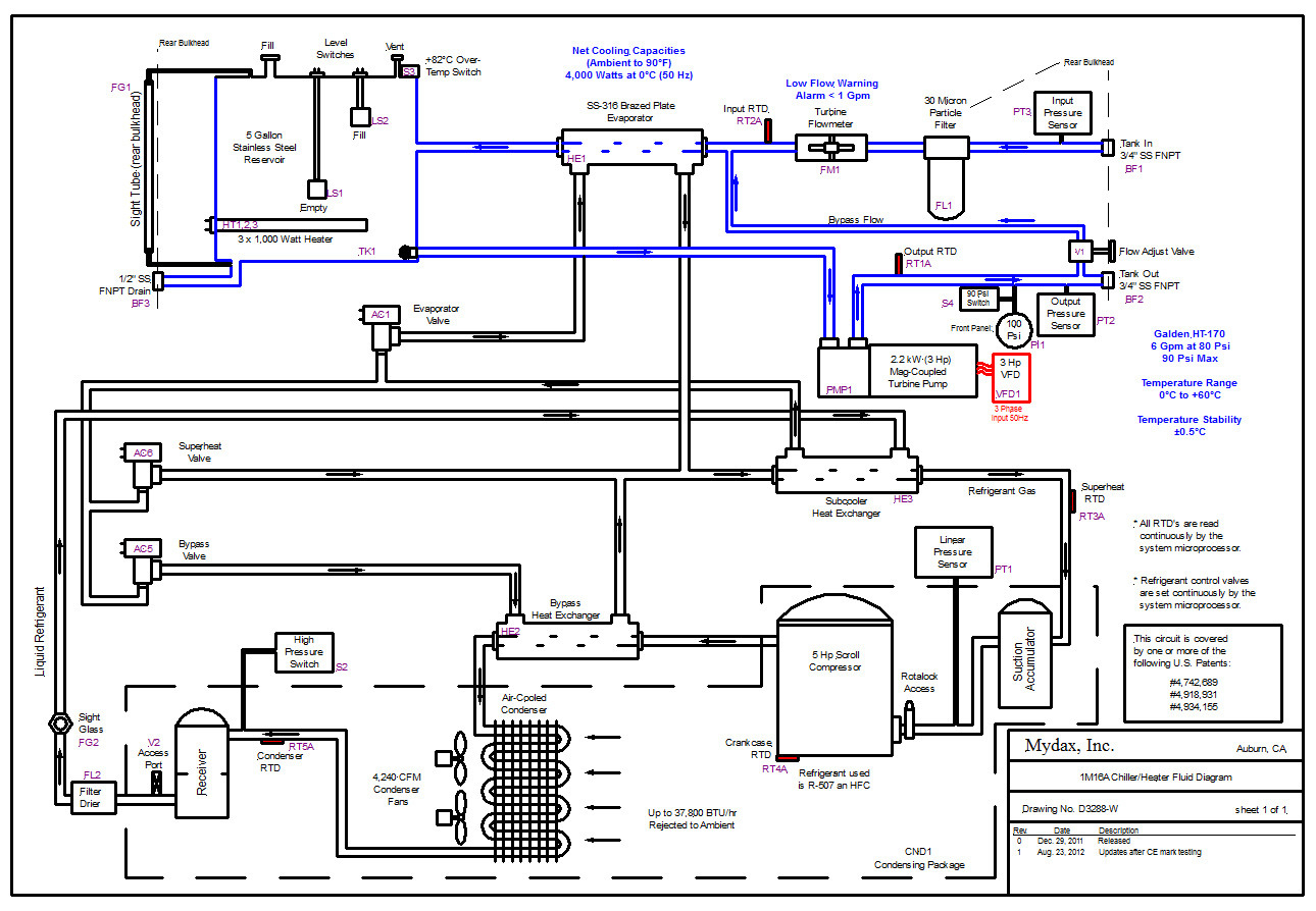hight resolution of ac wiring diagram central air conditioner on split brilliant hvacac wiring diagram central air conditioner on