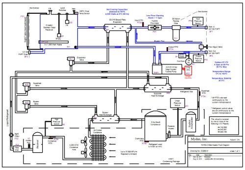 small resolution of ac wiring diagram central air conditioner on split brilliant hvacac wiring diagram central air conditioner on