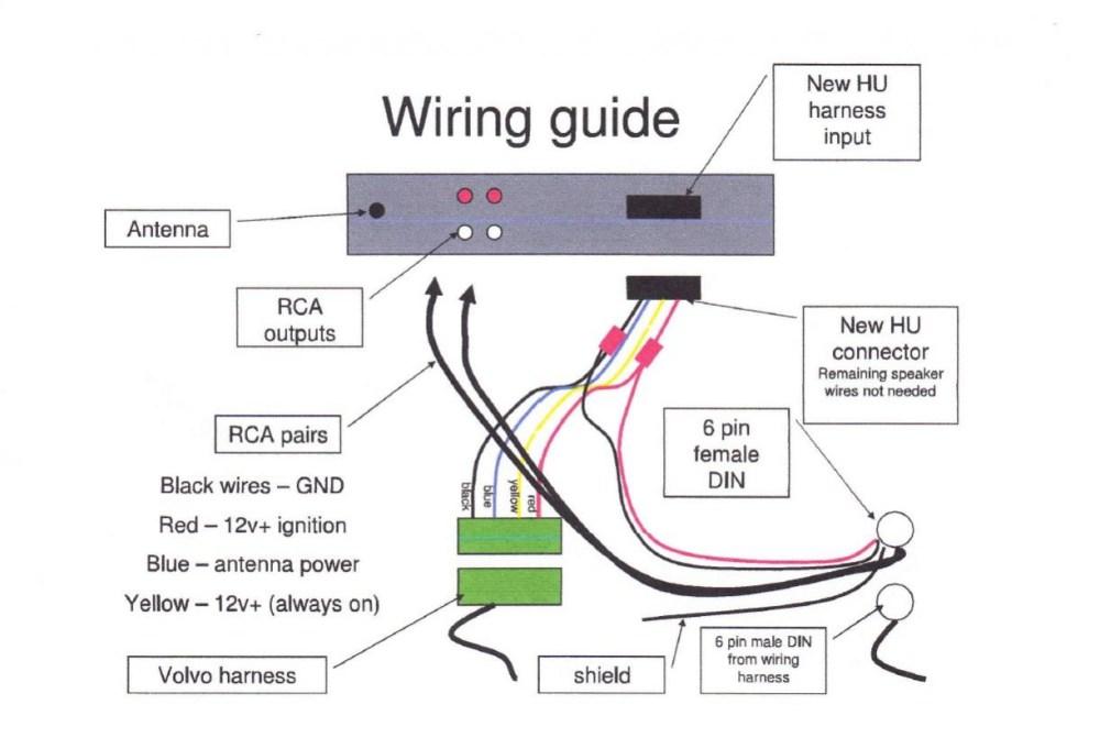 medium resolution of aftermarket radio to factory wiring diagram volvo wiring diagram data auto stereo amp wiring diagram aftermarket