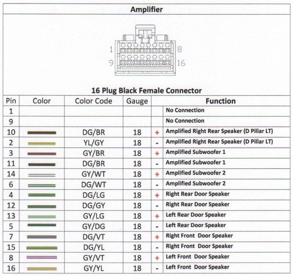 medium resolution of  alpine ktp 445 wiring diagram wirings diagram on alpine ktp 445 wiring diagram