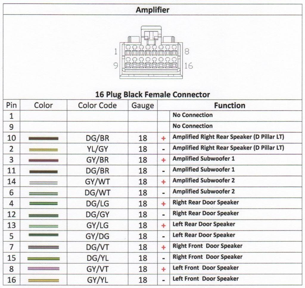 hight resolution of  alpine ktp 445 wiring diagram wirings diagram on alpine ktp 445 wiring diagram