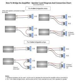 amp wire diagram wiring diagram car amp wiring diagram [ 986 x 1024 Pixel ]