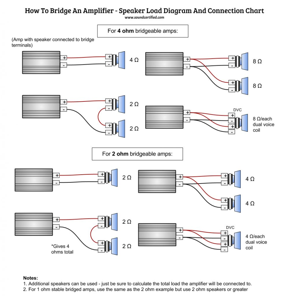 hight resolution of  amp wire diagram wiring diagram car amp wiring diagram