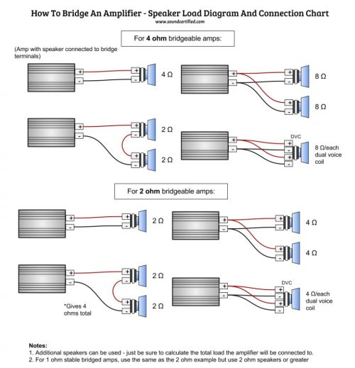 small resolution of  amp wire diagram wiring diagram car amp wiring diagram