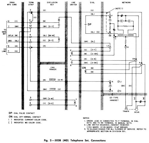 small resolution of diagram of telephone box outside wiring diagram co1 diagram of telephone box outside