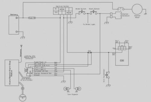 small resolution of atv starter wiring diagram wiring diagram atv starter solenoid wiring diagram
