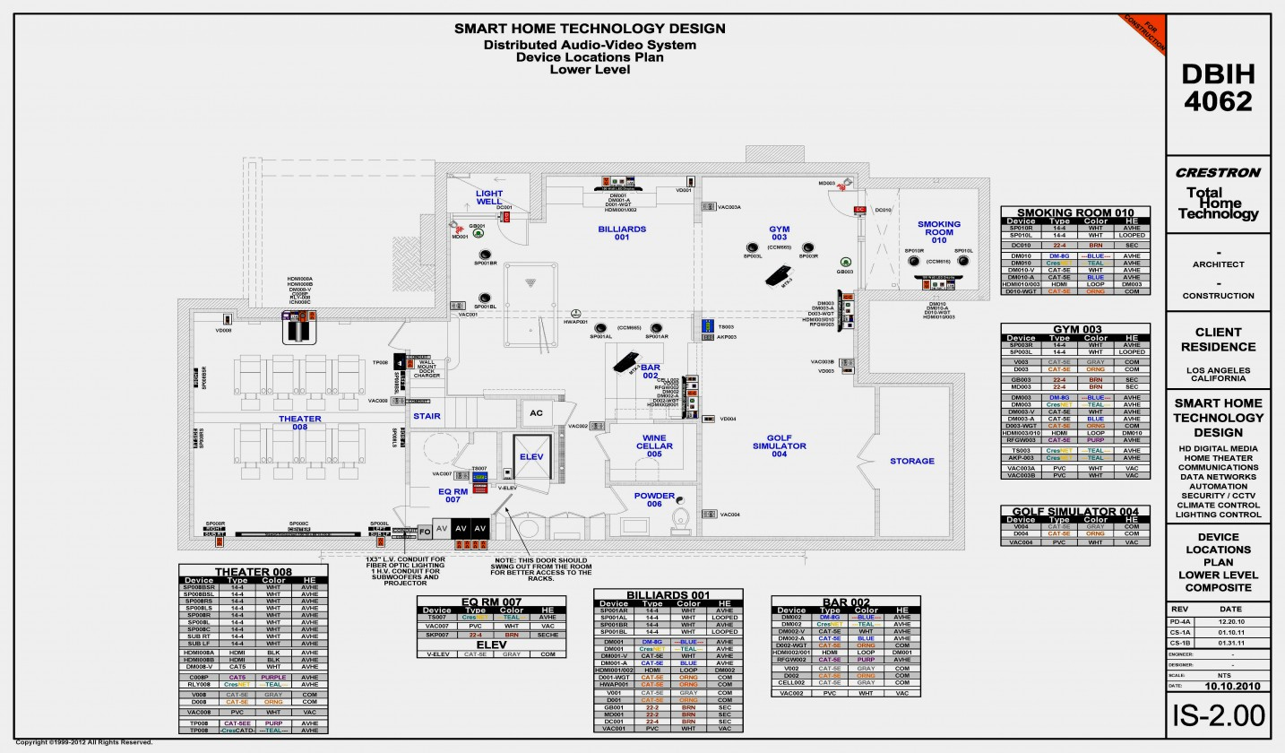 hight resolution of av wiring diagram new home wiring diagram data oreo whole house audio system wiring