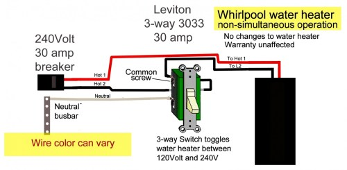 small resolution of awesome of 3 way toggle switch wiring diagram library leviton 3 way dimmer switch wiring diagram