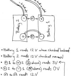 beautiful minn kota 36 volt battery wiring diagram photos the best 24 volt battery wiring [ 800 x 1134 Pixel ]