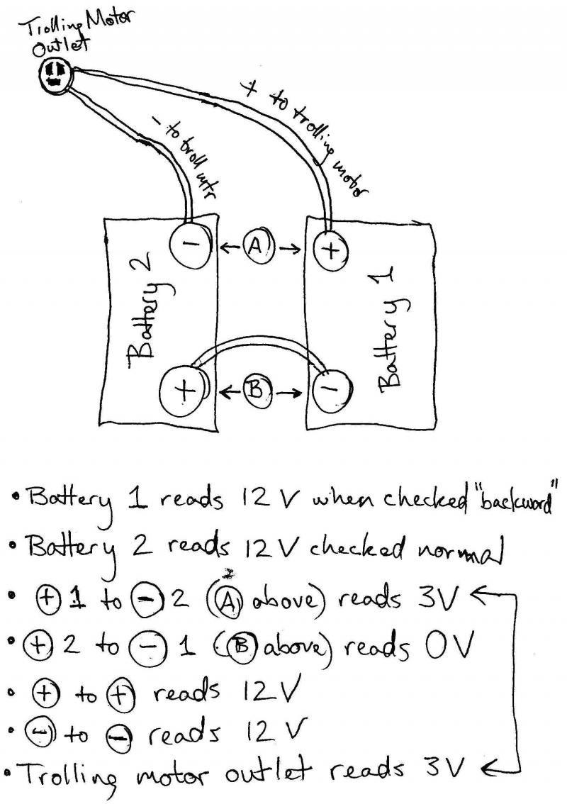 medium resolution of beautiful minn kota 36 volt battery wiring diagram photos the best 24 volt battery wiring