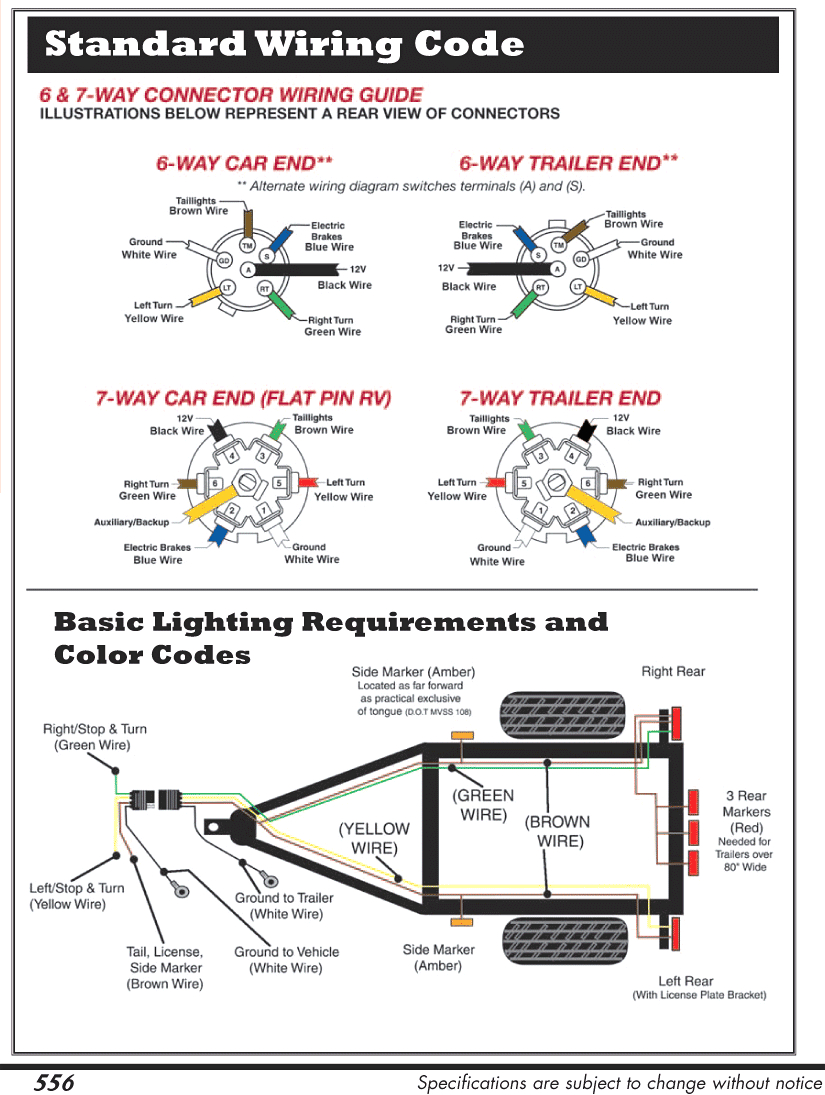 hight resolution of blue ox 7 pin to 6 wiring diagram connector and trailer webtor me rv trailer plug wiring diagram