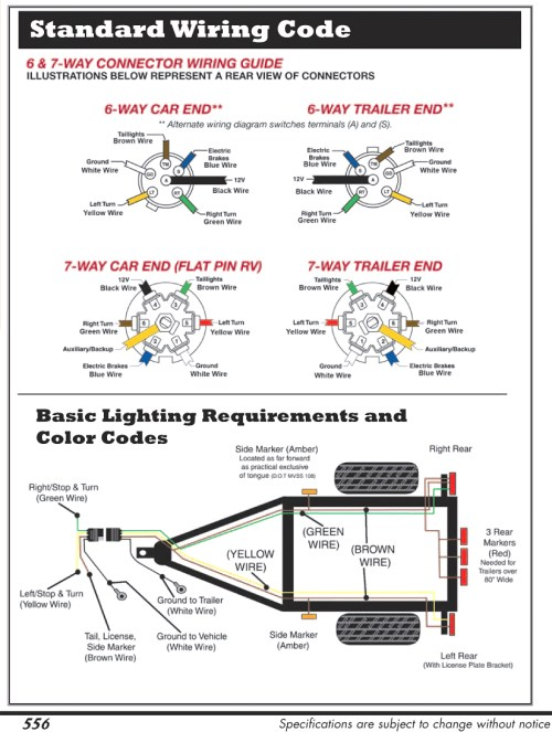 small resolution of blue ox 7 pin to 6 wiring diagram connector and trailer webtor me rv trailer plug wiring diagram