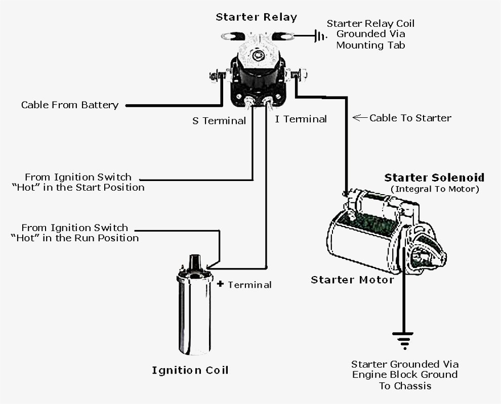 Starter Solenoid Wiring Diagram Boat | Wiring DiagramWiring Diagram - AutoScout24