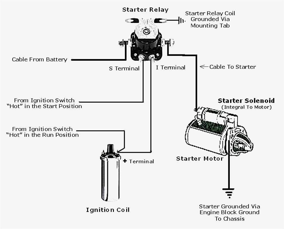 Gm Marine Starter Solenoid Wiring Diagram - Answer Wiring Diagrams  end-window - end-window.unishare.itunishare.it