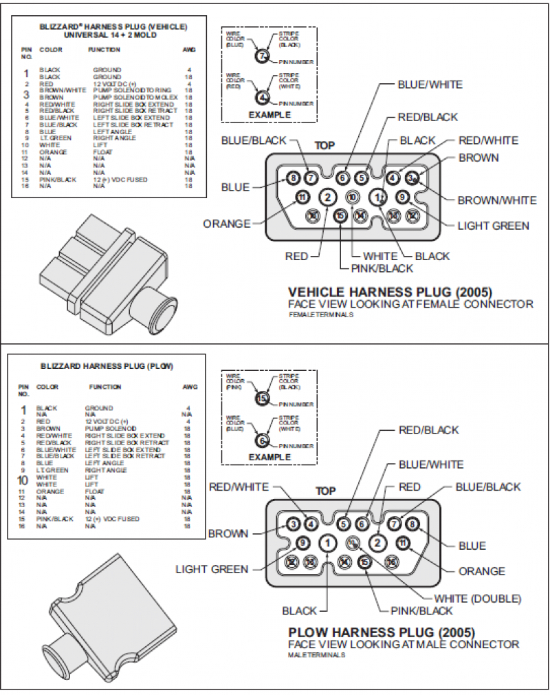 hight resolution of boss rt3 wiring harness diagram chevy manual e books boss snow plow wiring diagram