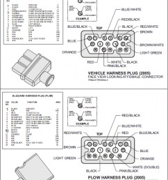 99 ford boss plow wiring harness diagram wiring diagramboss v plow wiring diagram understanding electrical drawings01 [ 800 x 1010 Pixel ]