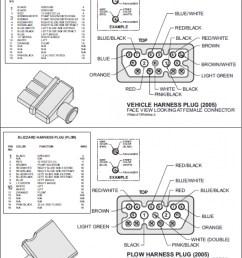 boss snow plow wiring schematic wiring diagram boss plow wiring diagram [ 800 x 1010 Pixel ]