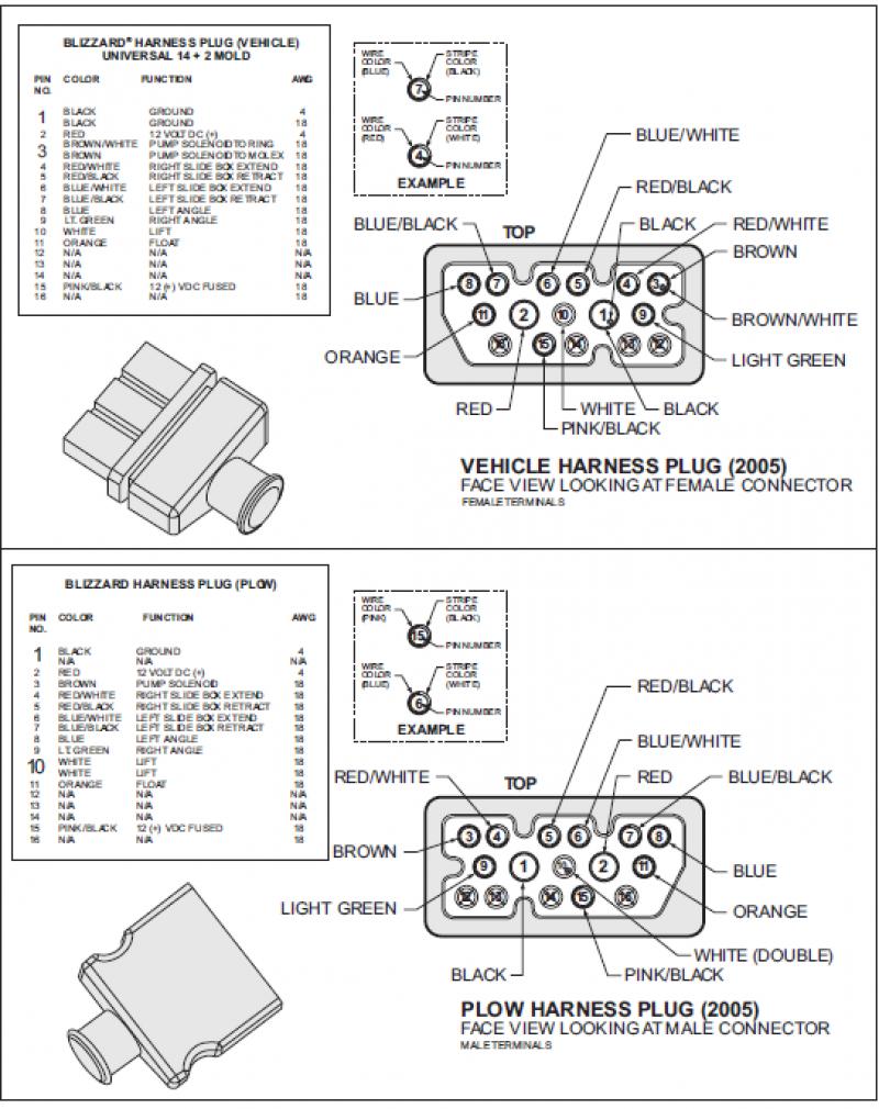 hight resolution of boss snow plow wiring schematic wiring diagram boss plow wiring diagram