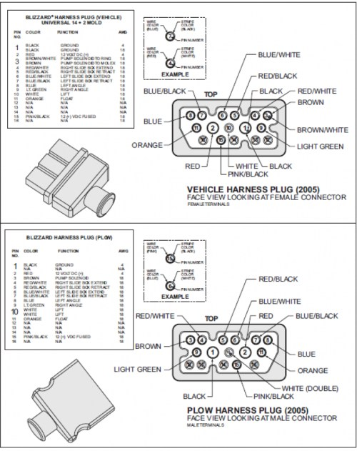 small resolution of boss snow plow wiring schematic wiring diagram boss plow wiring diagram