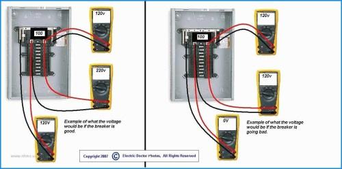 small resolution of breaker box 220 sub panel wiring diagram wirings diagram breaker box wiring diagram sub on shunt trip