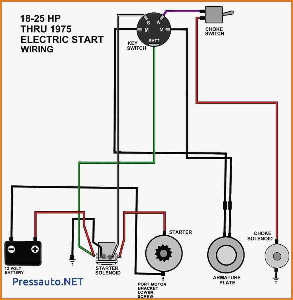 Ignition Kill Switch Wiring Diagram - Wiring Diagram K8 on